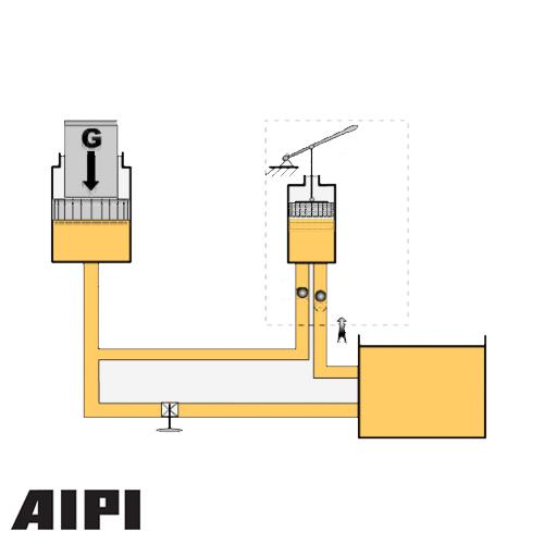 Working Principle of Hydraulic Jack